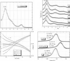 Rheological, thermal and tensile properties of PE/nanoclay nanocomposites and PE/nanoclay nanocomposite cast films